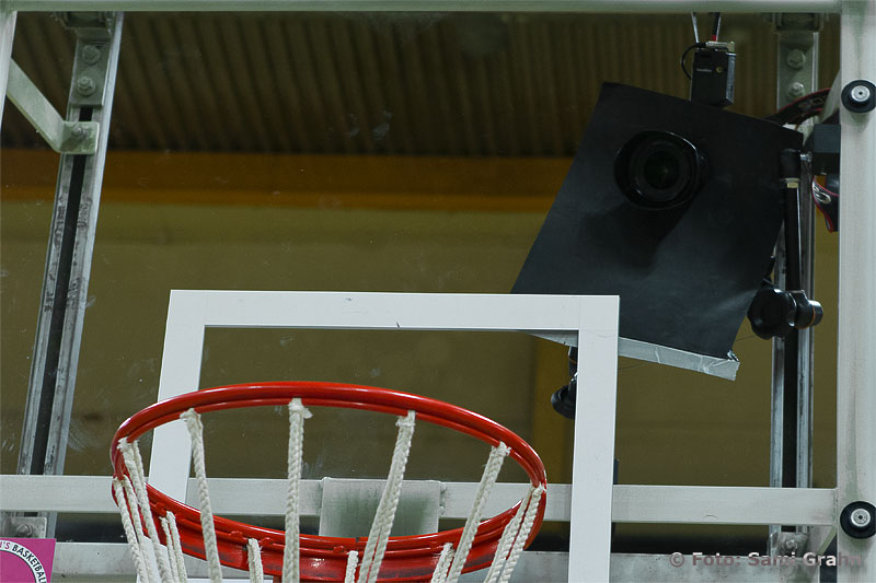 Kameran sitter lite snett bakom korgen, riktad ned mot ringen