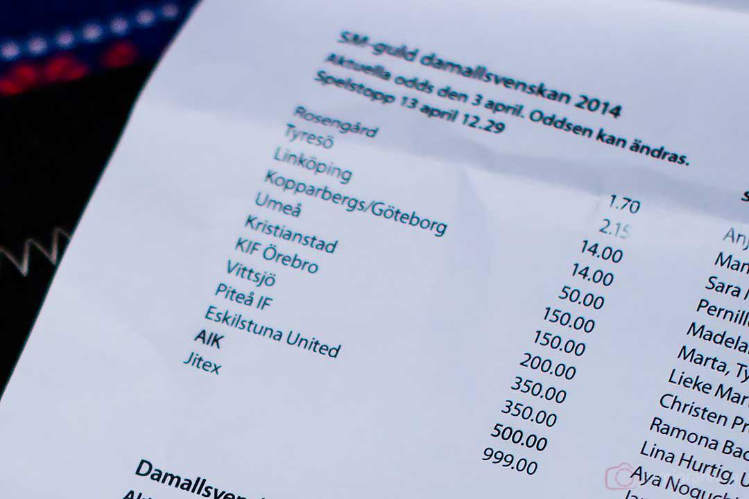 Svenska Spels inledande odds inför säsongen